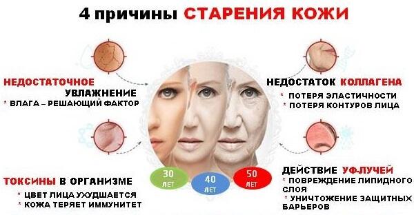 4 причины старения кожи с возрастом